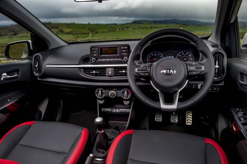Kia Picanto review