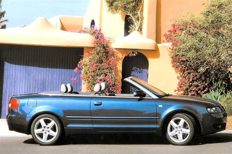 Audi A4 2001 2005 Used Car Review Car Review Rac Drive