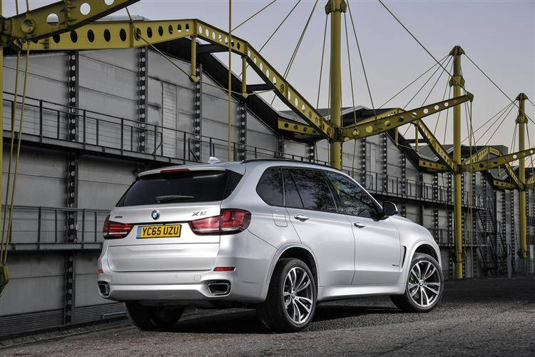 BMW X5 (2013 - 2018) used car review | Car review | RAC Drive