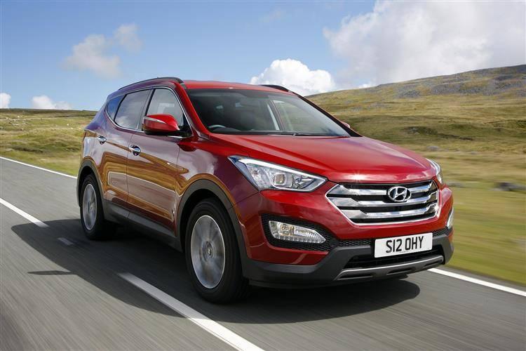 Hyundai Santa Fe (2012 - 2017) used car review | Car review