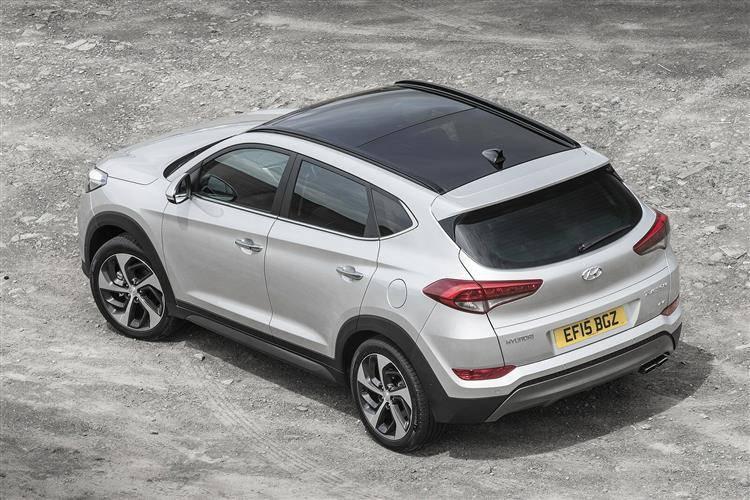 Hyundai Tucson (2015 - 2018) used car review