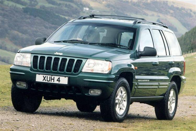 Jeep Grand Cherokee (1999   2005) Used Car Review