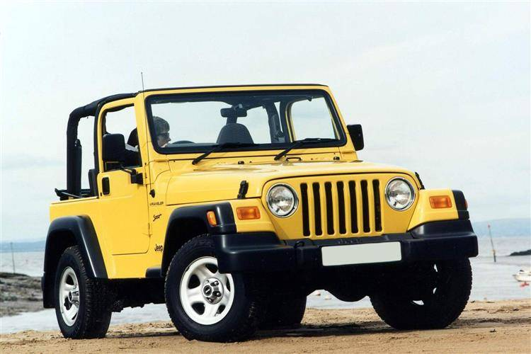 Perfect Jeep Wrangler (1996   2008) Used Car Review