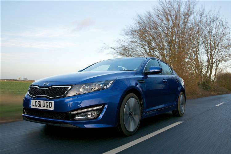... Kia Optima (2012   2015) Used Car Review ...