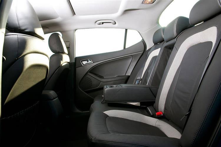 Kia Optima (2012 - 2015) used car review