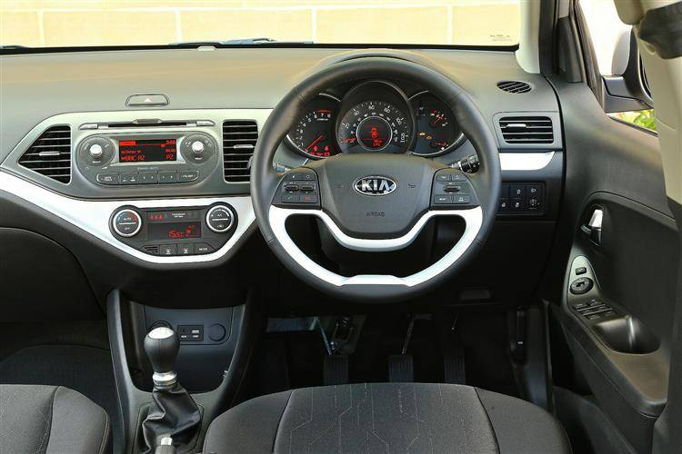 Kia Picanto (2011 - 2017) used car review | Car review | RAC Drive