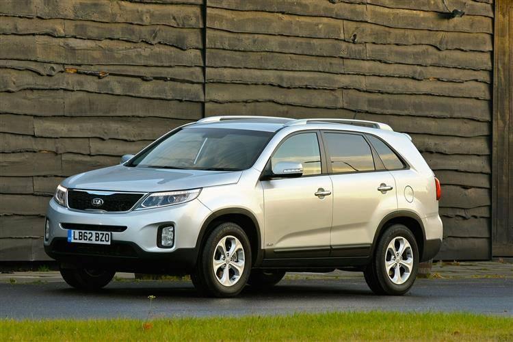 Kia Sorento (2012 - 2015) used car review | Car review | RAC