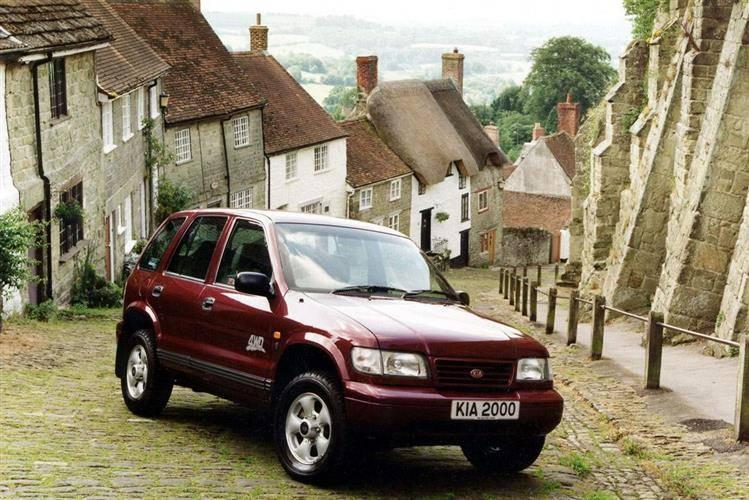 Kia Sportage (1995   2005) Used Car Review