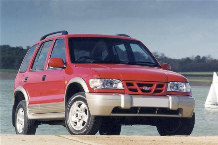 Amazing ... Kia Sportage (1995   2005) Used Car Review ...
