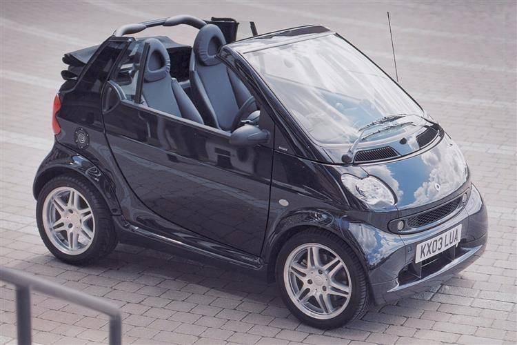Smart City Coupe Fortwo Coupe 2000 2007 Used Car Review Car