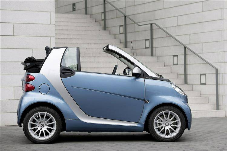 smart fortwo cabrio 2007 2015 used car review car review rac drive. Black Bedroom Furniture Sets. Home Design Ideas