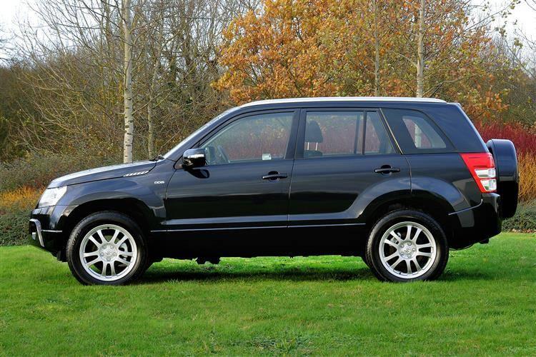 Suzuki Grand Vitara SZ (2009-2015) used car review