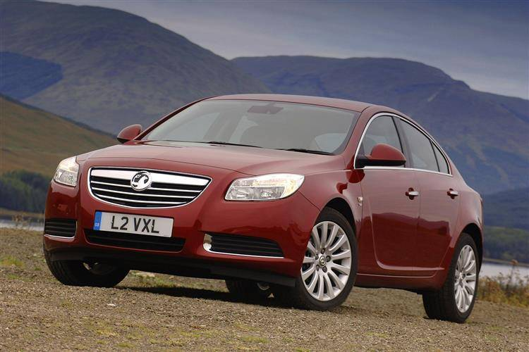Best Month To Buy Used Car Uk