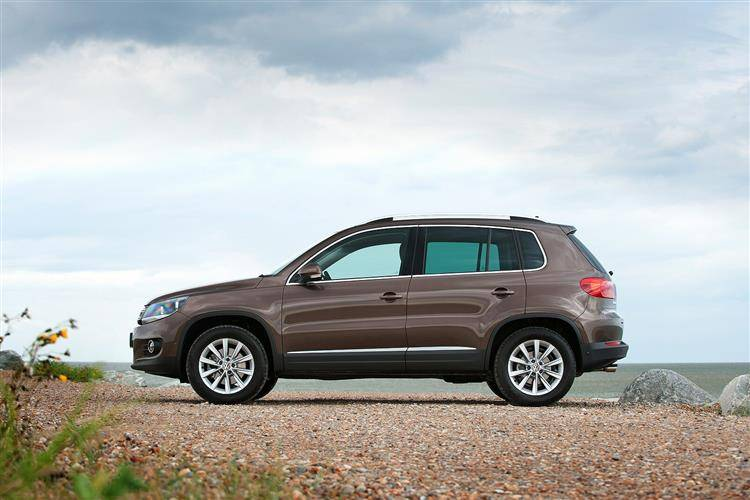 volkswagen tiguan 2011 2016 used car review car. Black Bedroom Furniture Sets. Home Design Ideas