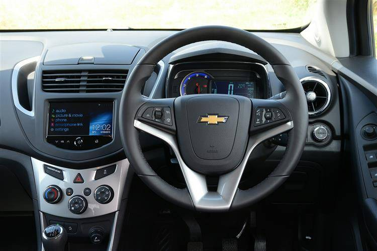 Chevrolet Trax (2013-2015) used car review