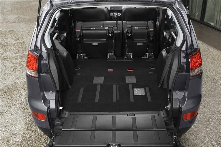 Citroen C-Crosser (2007 - 2012) used car review