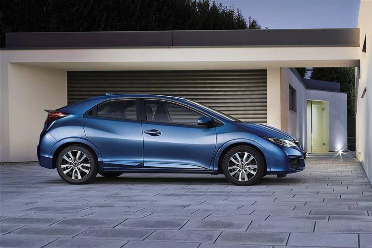 Honda Civic (2015 - 2017) used car review
