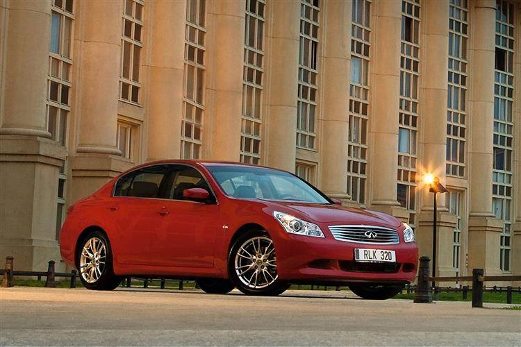 Infiniti G37 Saloon (2009 - 2013) used car review