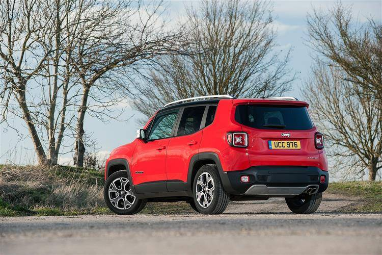 Jeep Renegade (2014 - 2018) used car review
