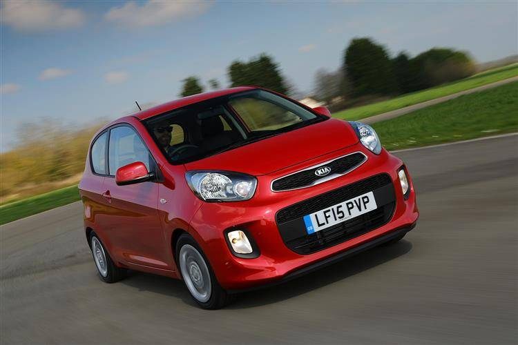 Kia Picanto (2011 - 2017) used car review