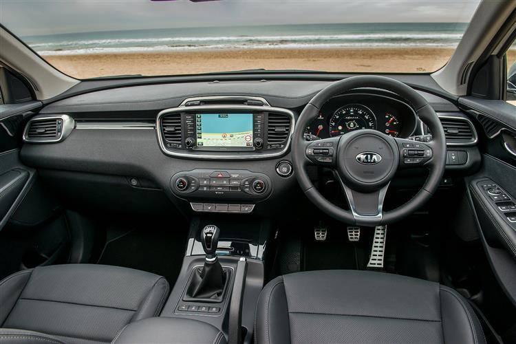Kia Sorento (2015 - 2017) used car review
