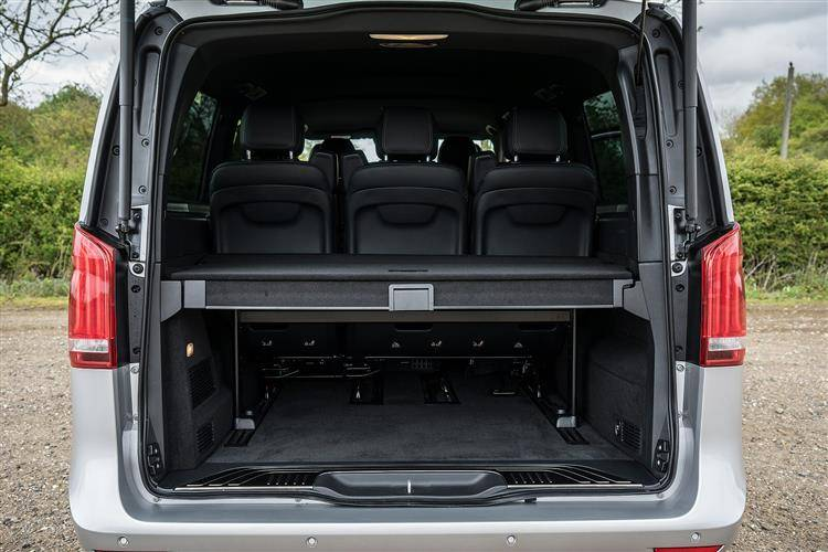 Mercedes-Benz V-Class (2015 - 2018) used car review
