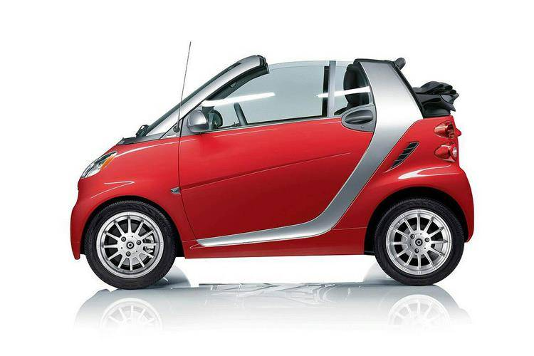 smart fortwo cabrio (2007 - 2015) used car review