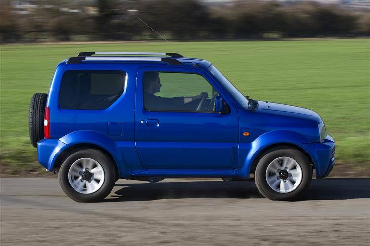 Suzuki Jimny (1998 - 2018) used car review
