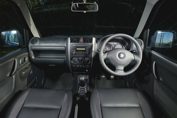 Suzuki Jimny (1998 - 2018) used car review