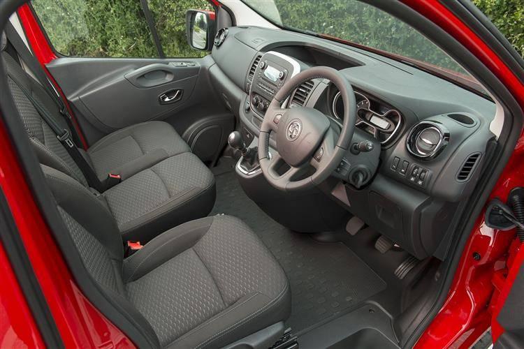 Vauxhall Vivaro (2014 - 2019) used car review